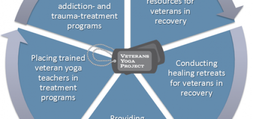 Veterans Yoga Project